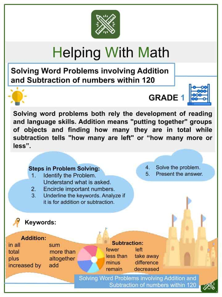 Solving Word Problems involving Addition and Subtraction of numbers within 120 Worksheets