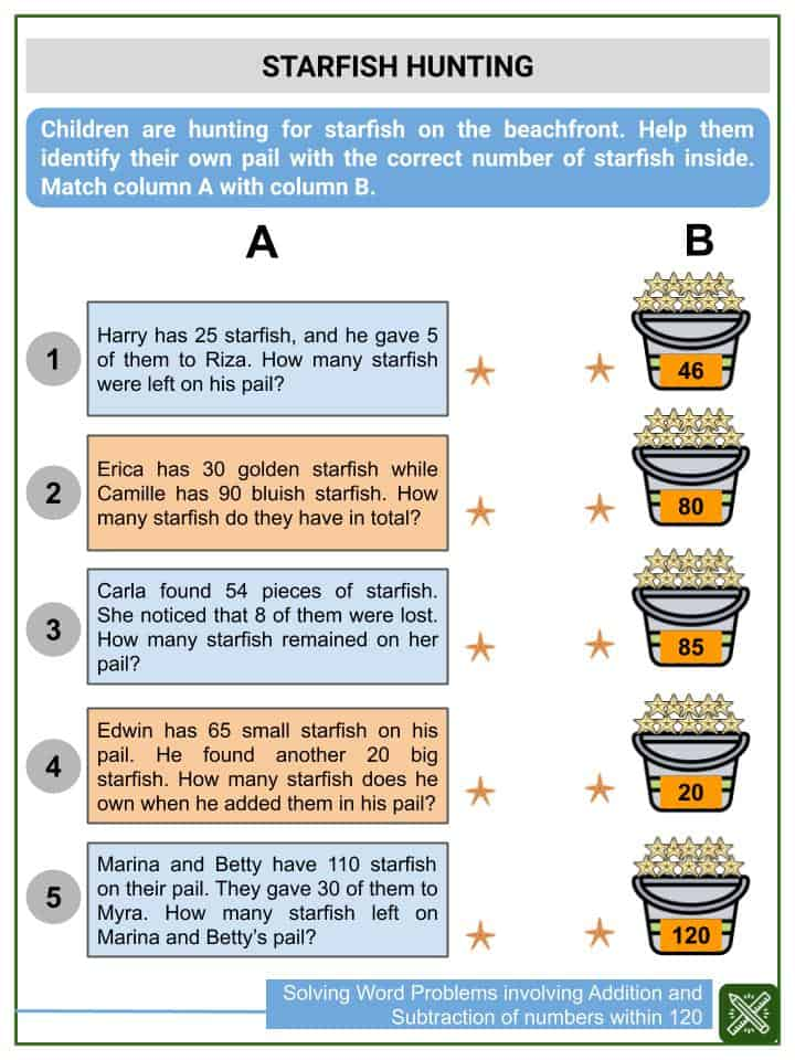 Solving Word Problems involving Addition and Subtraction of numbers within 120 Worksheets(3)