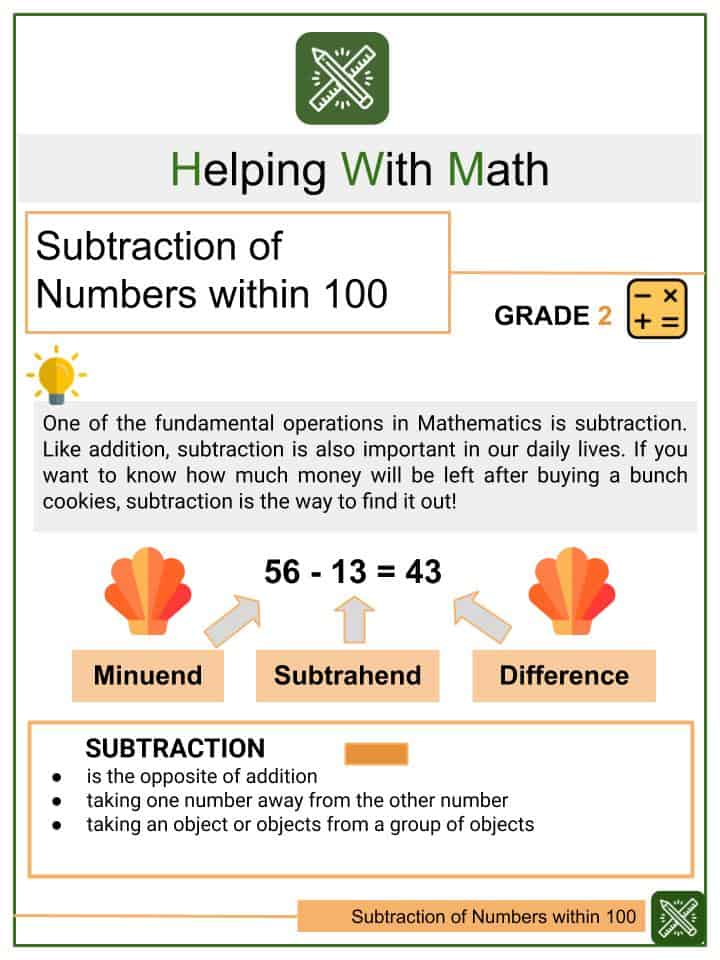 Subtracting Integers Worksheet Helping With Math