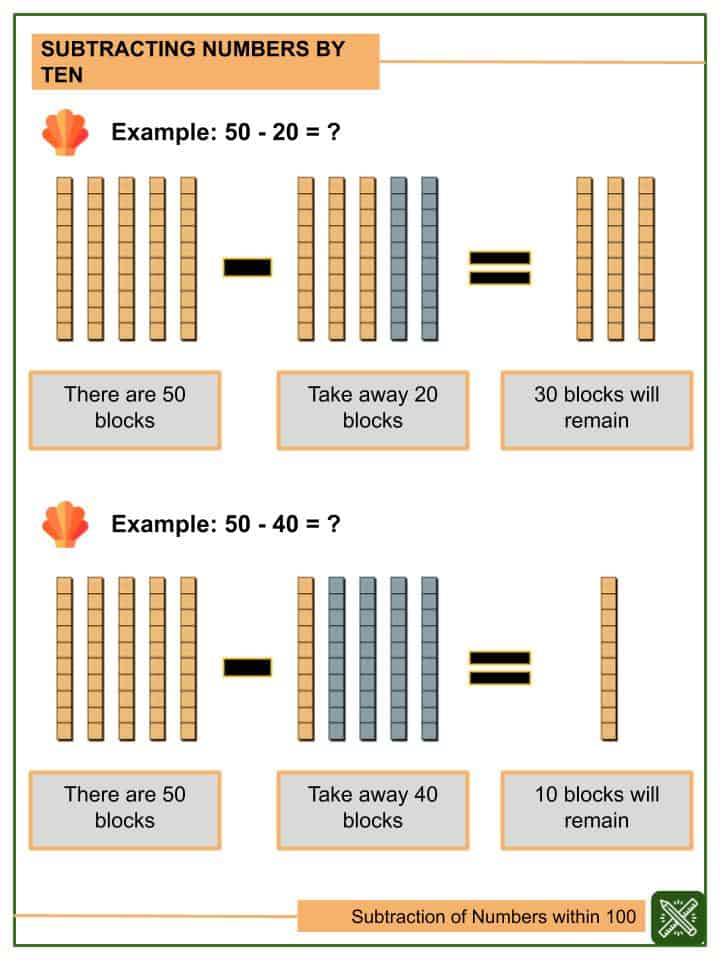 Subtraction of Numbers within 100 Worksheets(1)