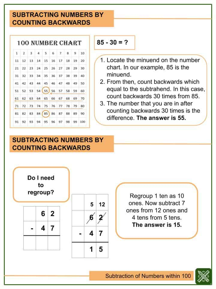 Subtraction of Numbers within 100 Worksheets(2)