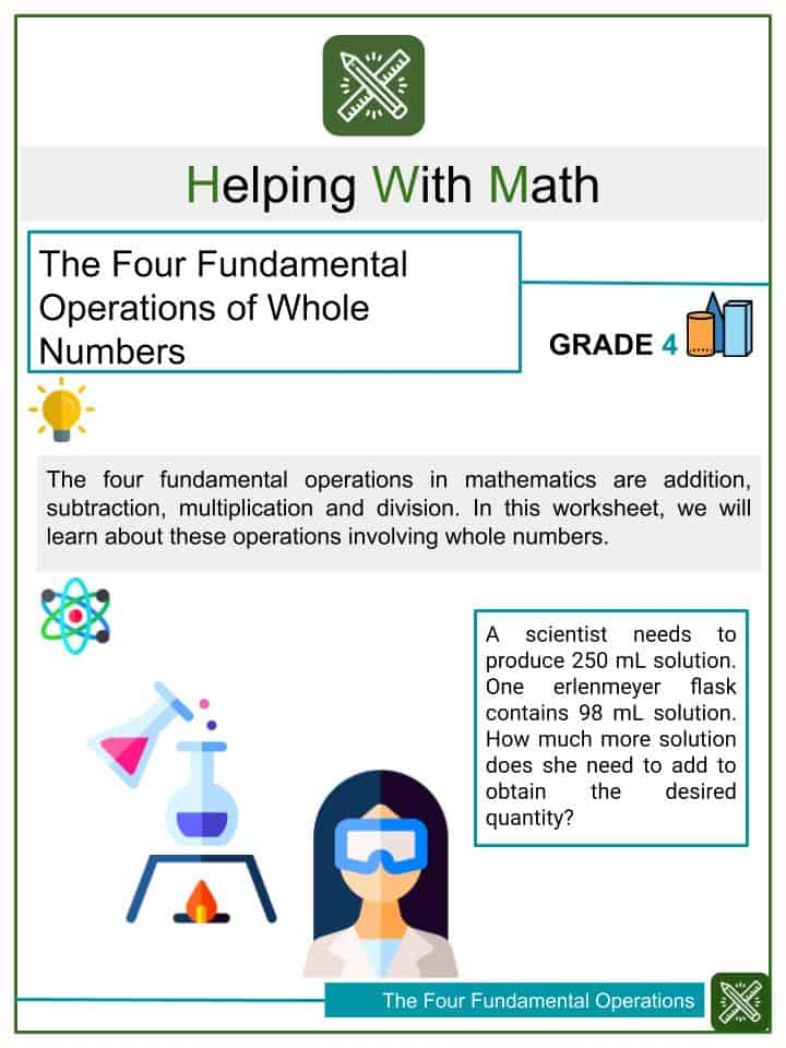 The Four Fundamental Operations of Whole Numbers Worksheets
