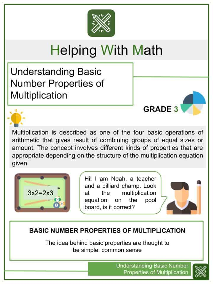 Understanding Basic Number Properties of Multiplication Worksheets