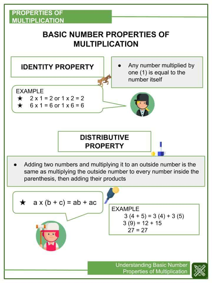Understanding Basic Number Properties of Multiplication Worksheets(2)