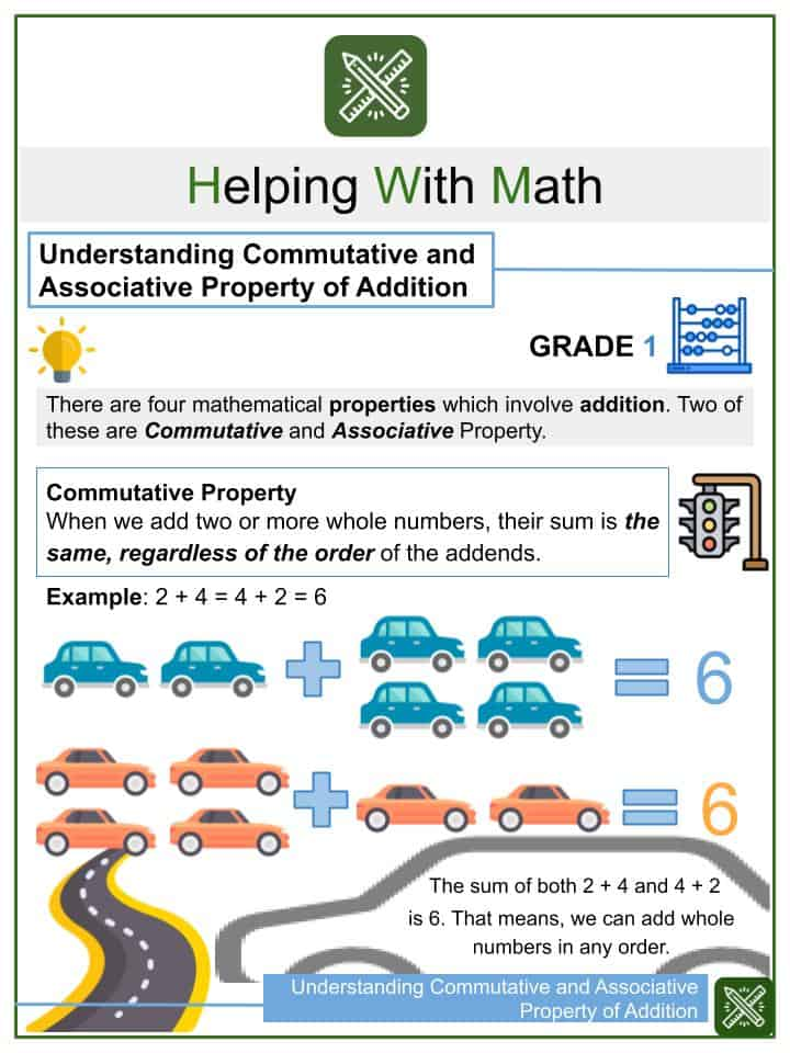 Understanding Commutative and Associative Property of Addition