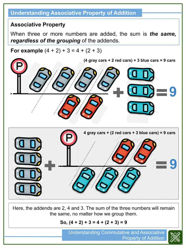 Understanding Commutative and Associative Property of Addition(1)
