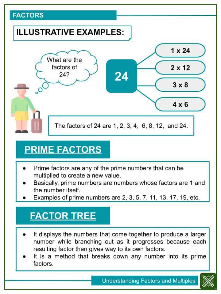 Understanding Factors and Multiples Worksheets(2)