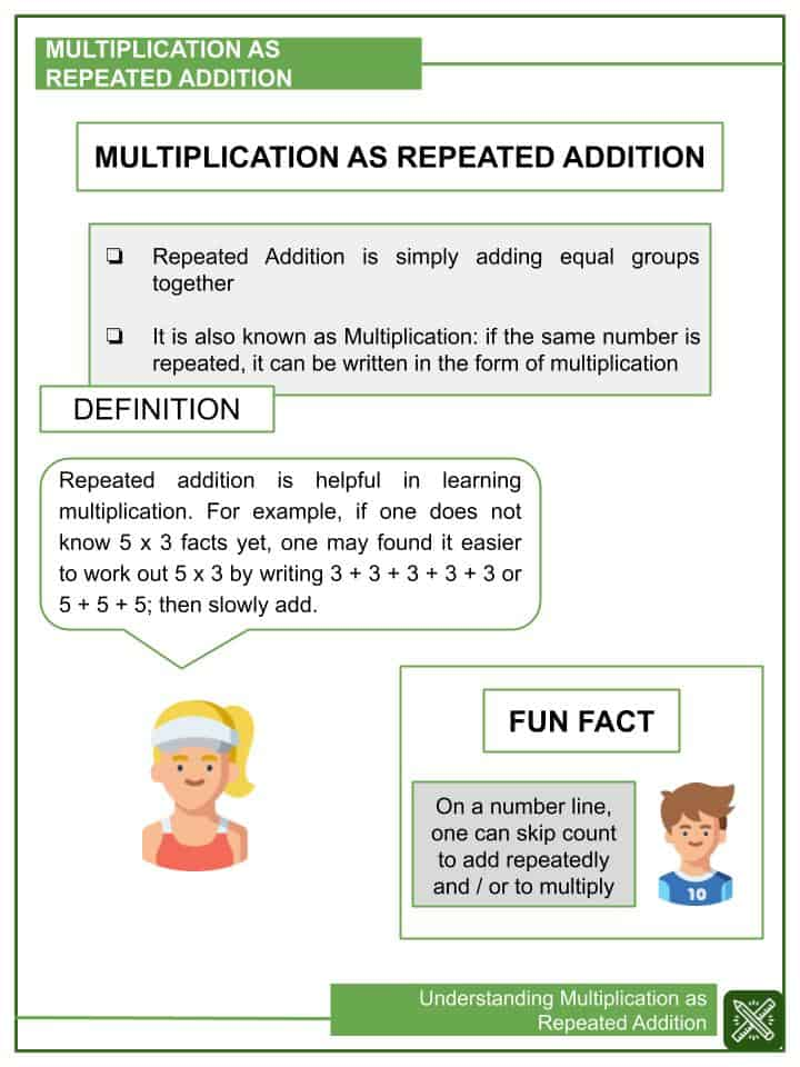 Understanding Multiplication as Repeated Addition Worksheets(1)