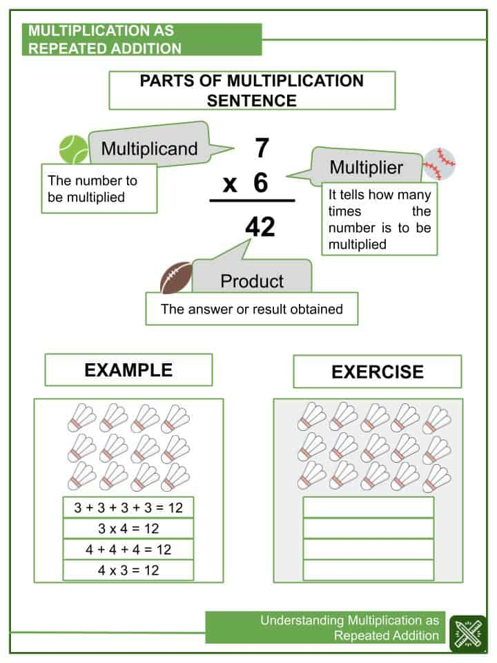 Understanding Multiplication as Repeated Addition Worksheets(2)