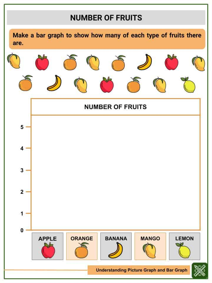 Understanding Picture Graph and Bar Graph Worksheets(3)