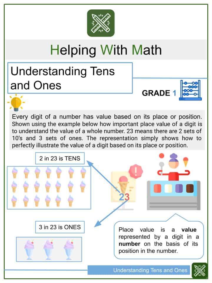 Understanding Tens and Ones Worksheets