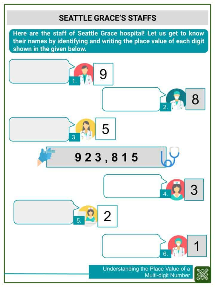 Understanding the Place Value of a Multi-digit Number Worksheets(2)