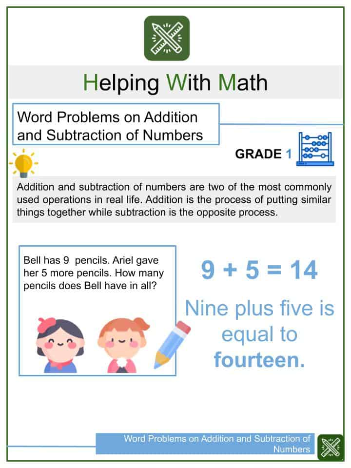 Word Problems on Addition and Subtraction of Numbers Worksheets