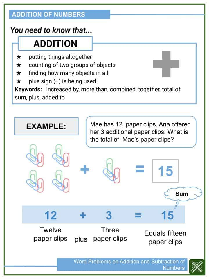 Word Problems on Addition and Subtraction of Numbers Worksheets(1)