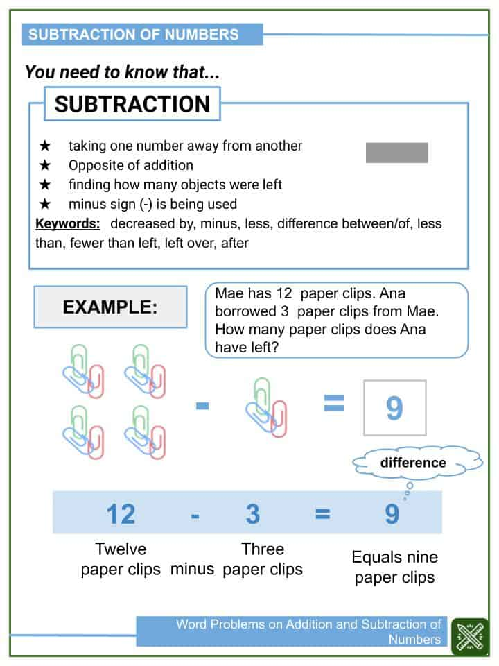 Word Problems on Addition and Subtraction of Numbers Worksheets(2)