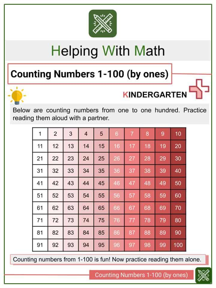 Counting Numbers 1-100 (by ones)