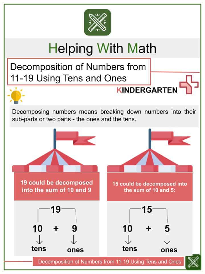 Decomposition of Numbers from 11-19 Using Tens and Ones