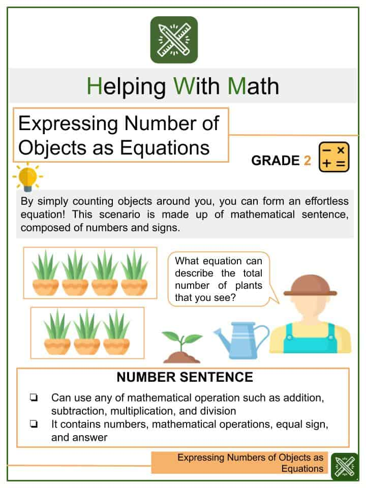 Expressing Number of Objects as Equations Worksheets