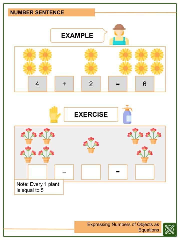 Expressing Number of Objects as Equations Worksheets(2)