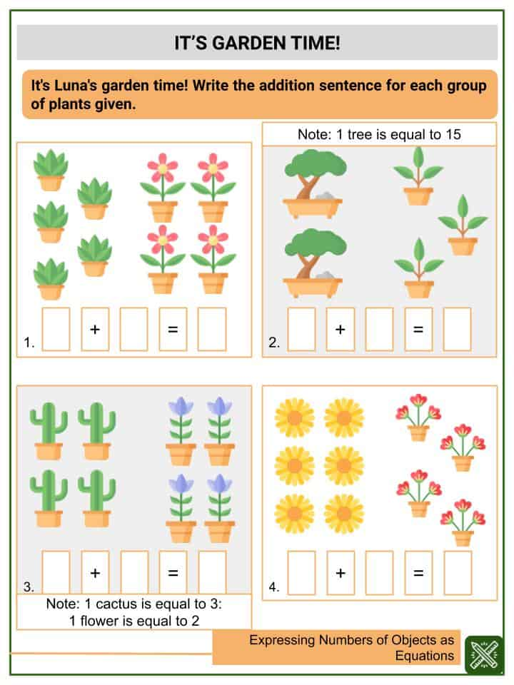 Expressing Number of Objects as Equations Worksheets(3)