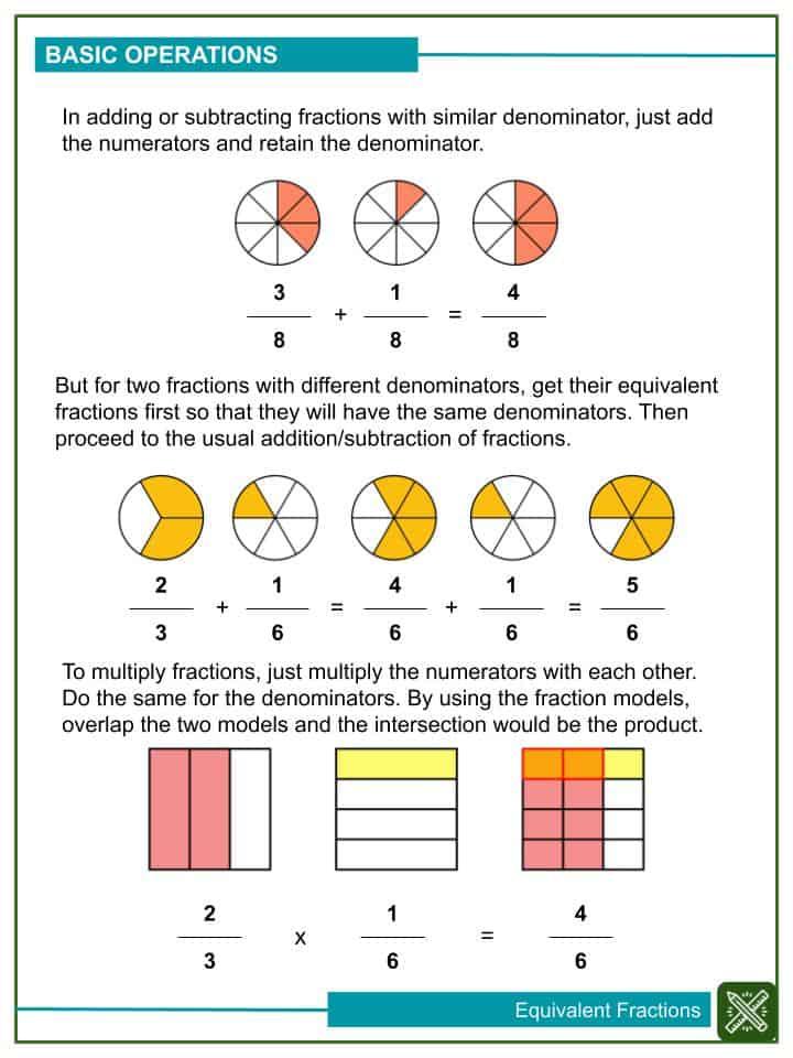 Illustrating Equivalent Fractions Using Fraction Models (2)