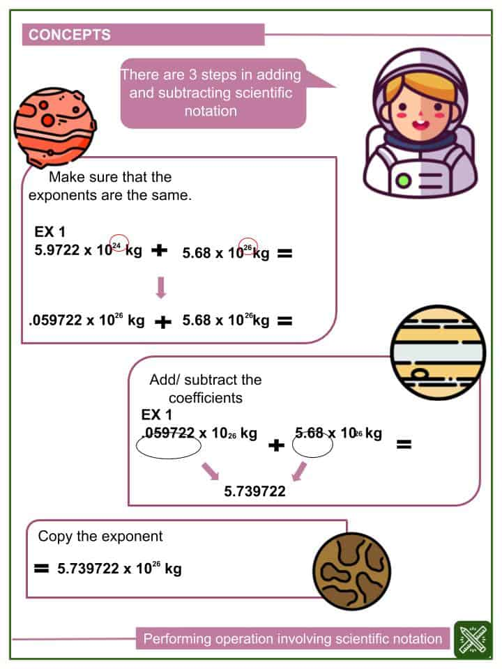 Performing Operations using Scientific Notation Worksheet (2)