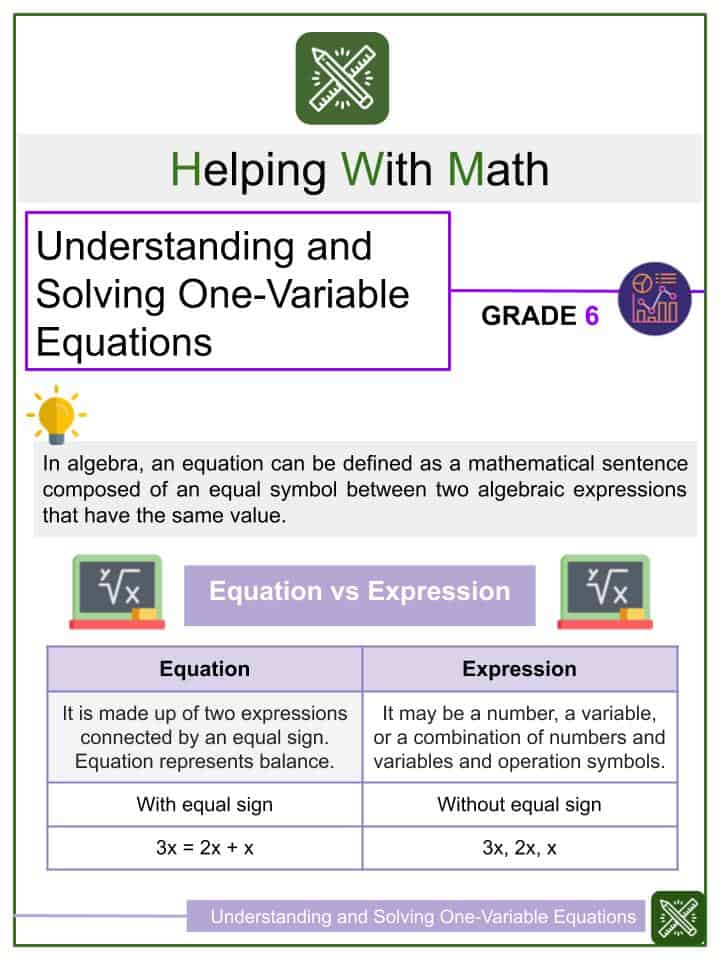 Solving Simple Equations (2 Of 3) Helping With Math