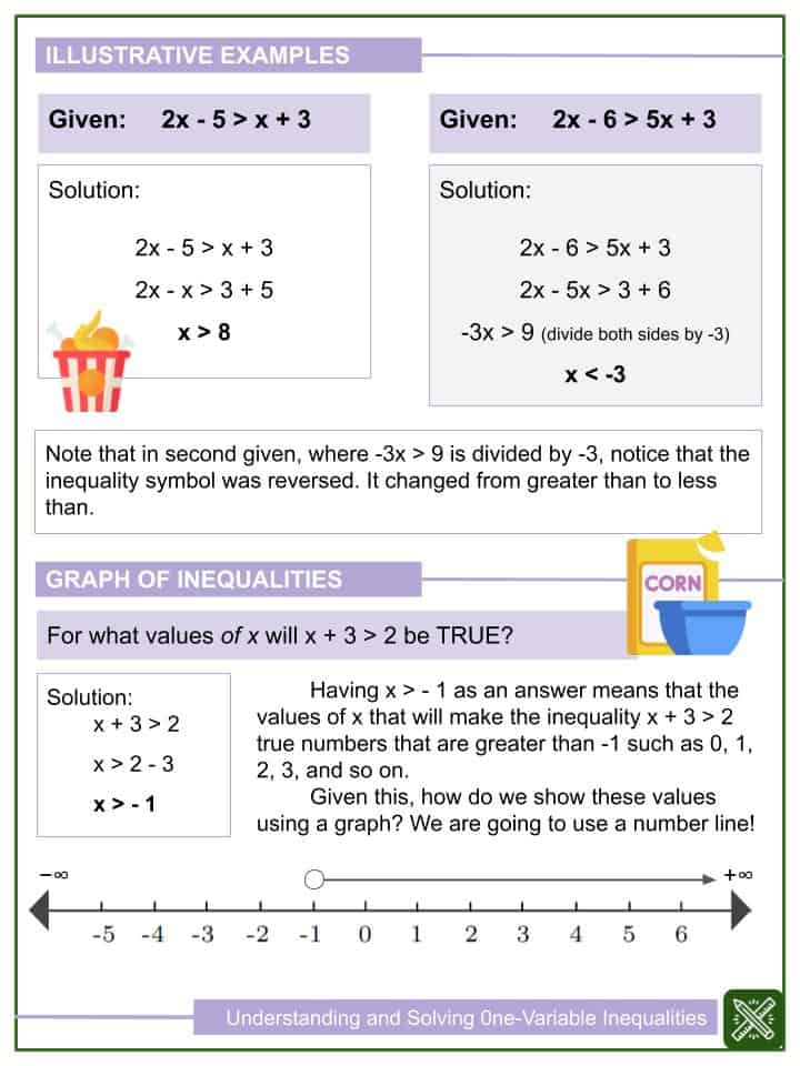 Understanding and Solving One-Variable Inequalities Worksheets (2)