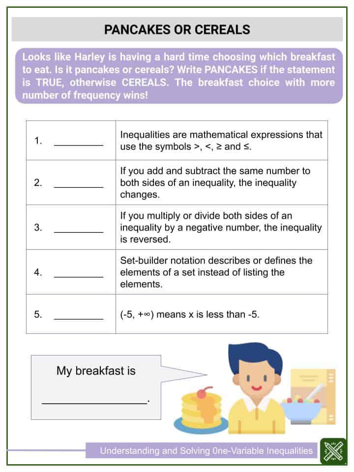 Understanding and Solving One-Variable Inequalities Worksheets (3)