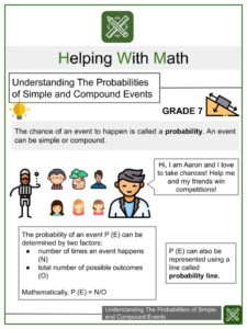 Understanding the probabilities of Simple and Compound events