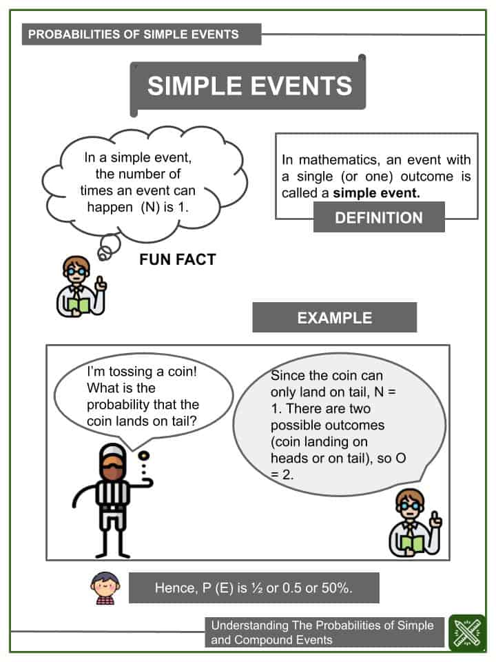 Understanding the probabilities of Simple and Compound events (3)
