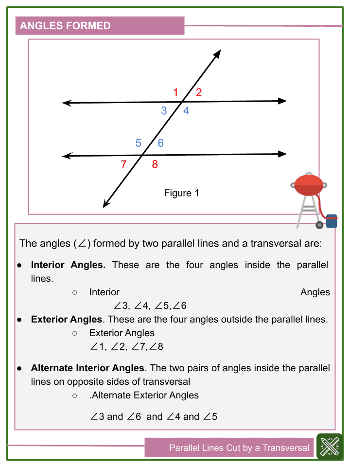 Parallel lines Cut by a Transversal Worksheets (2)