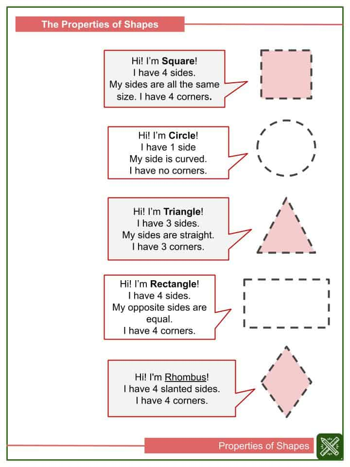 Properties of Shapes (1)
