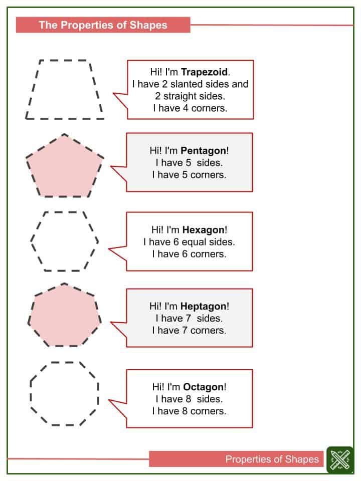 Properties of Shapes (2)