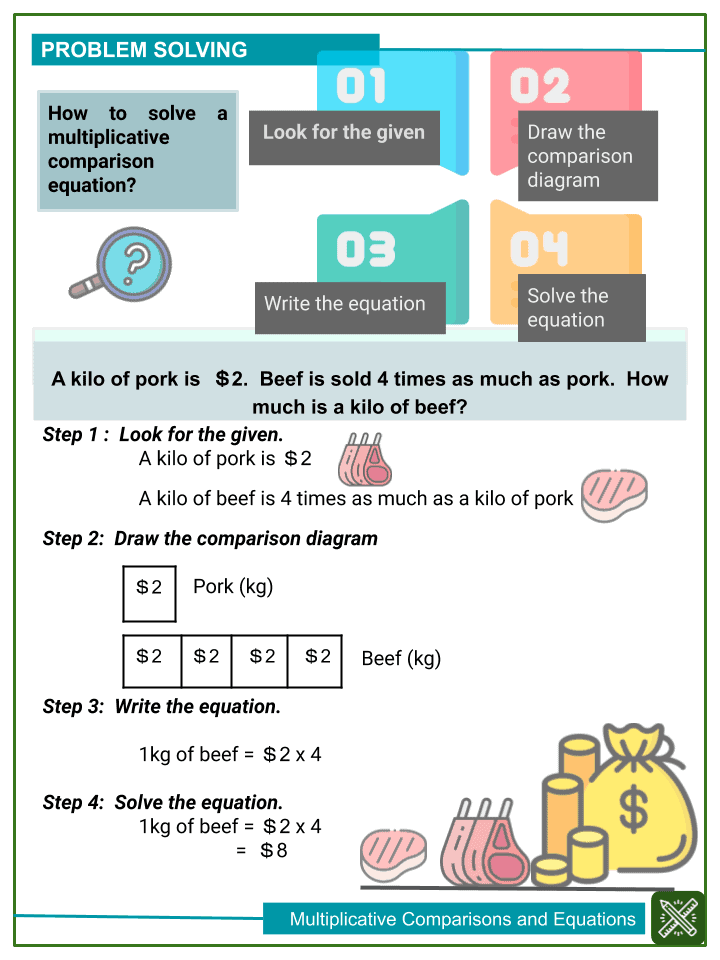 Sample of Multiplicative Comparisons and Equations (2)
