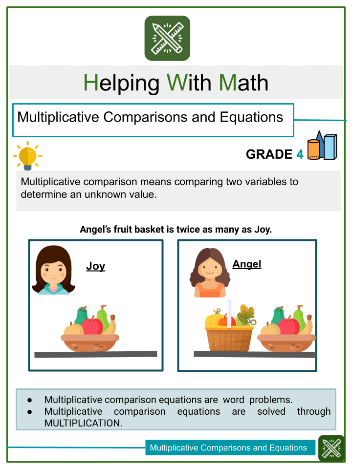 Sample of Multiplicative Comparisons and Equations