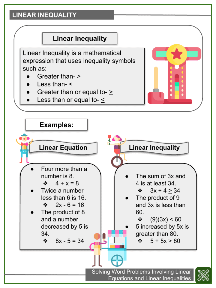 Solving Word Problems Involving Linear Equations and Linear Inequalities.pptx (2)