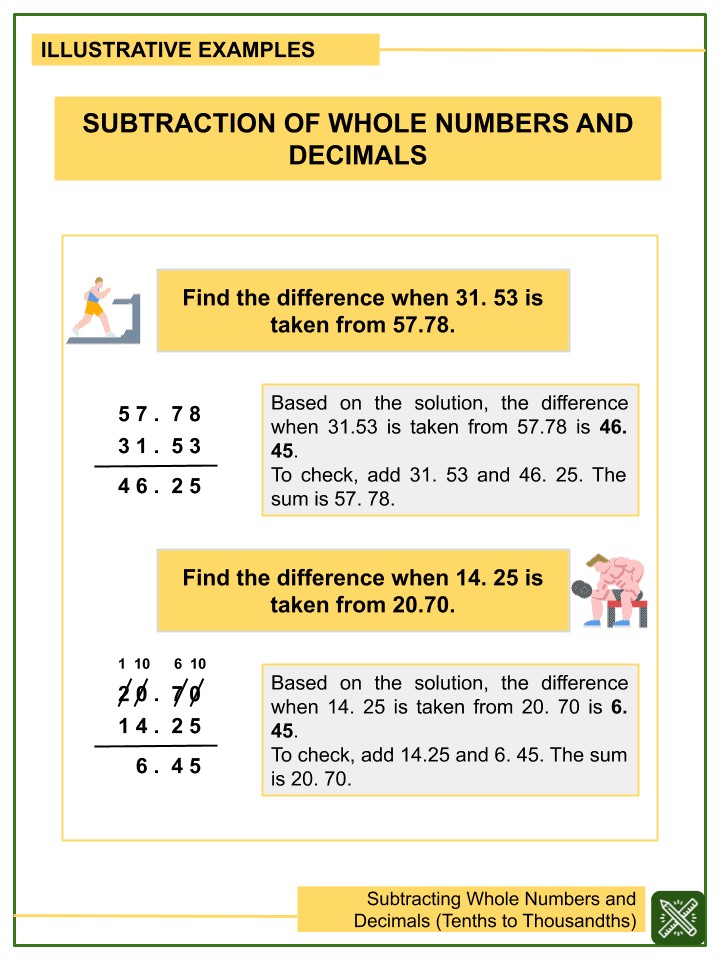 Subtracting Whole Numbers and Decimals (Tenths to Thousandths) Worksheets (2)