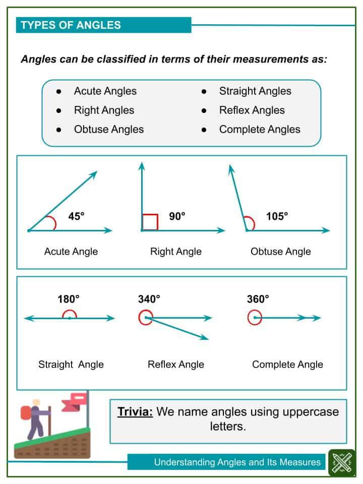 Understanding Angles and Its Measures Worksheets (2)