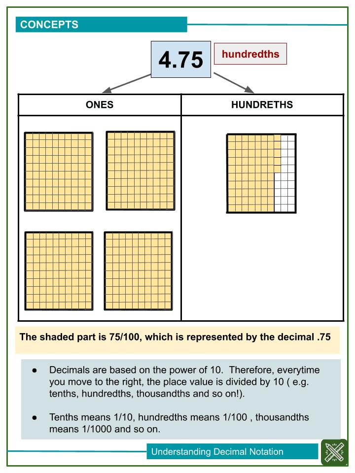 Understanding Decimal Notations Worksheets (2)