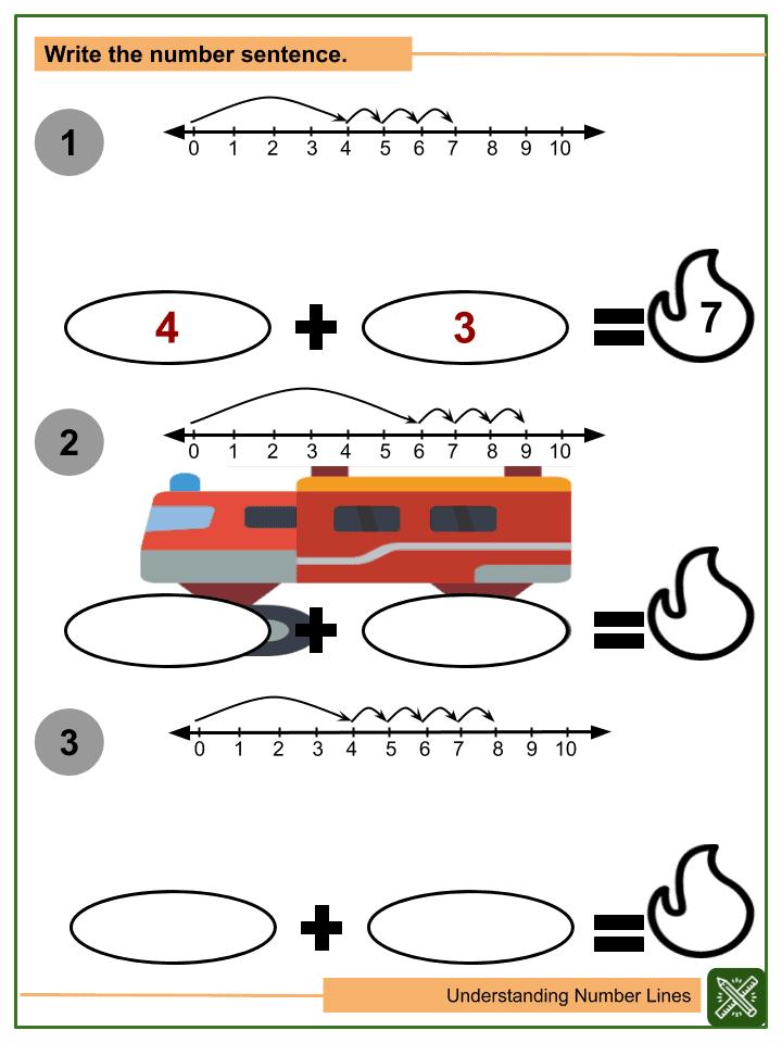 Understanding Number Lines (2)