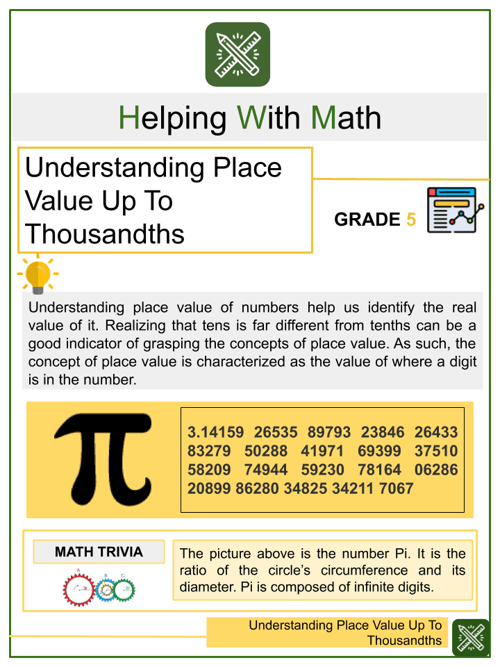 Understanding Place Value Up To Thousandths 5th Grade Worksheets
