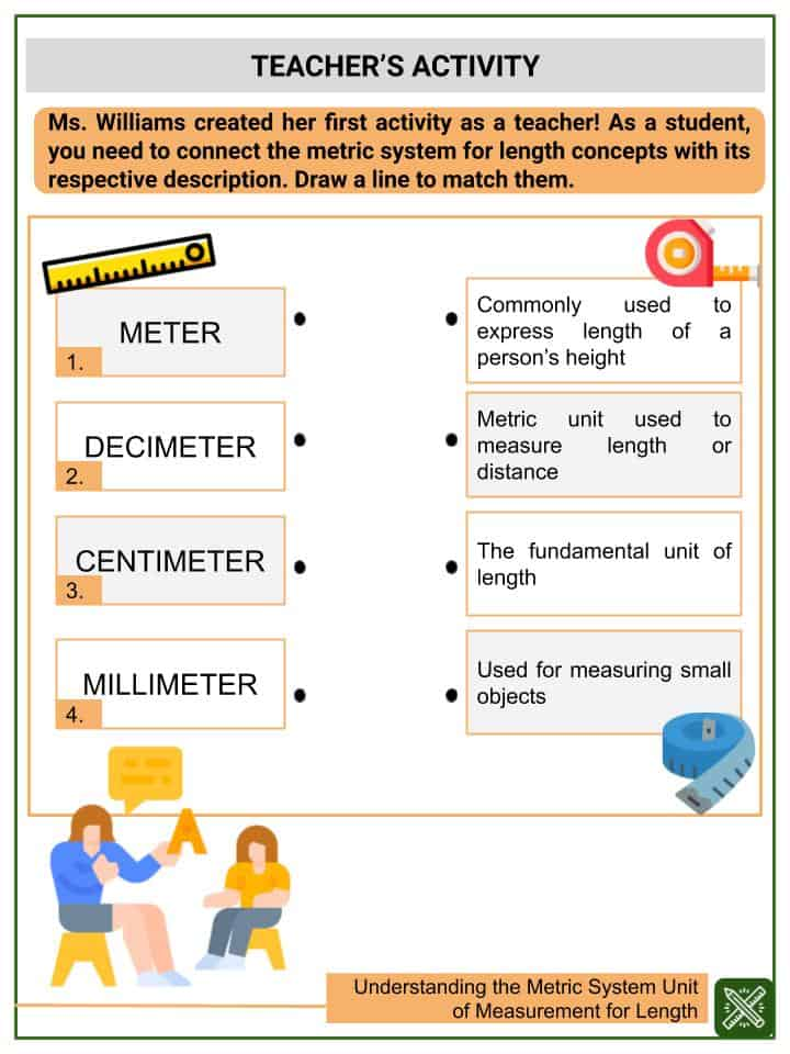 Understanding the Metric System Unit of Measurement for Length Worksheets (3)