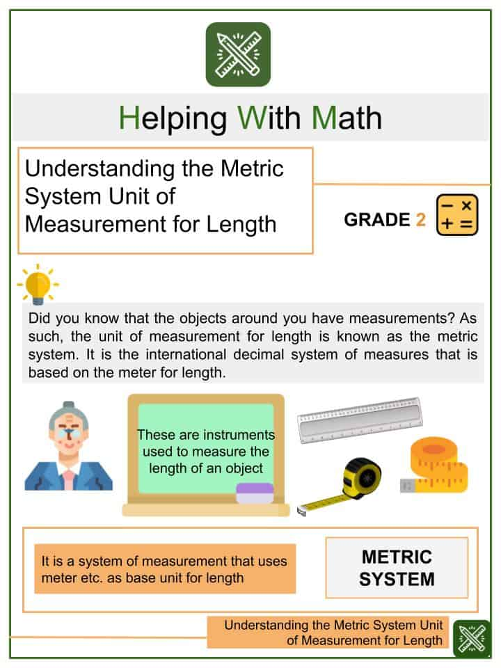 Understanding the Metric System Unit of Measurement for Length Worksheets