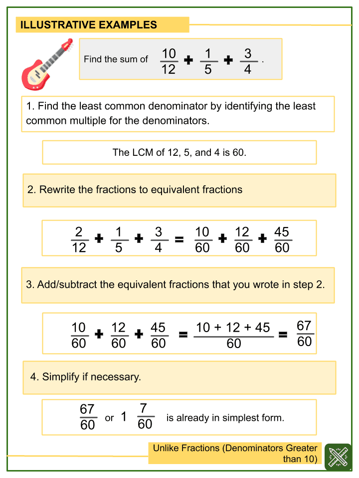 Unlike Fractions (Denominators greater than 10) Worksheets (2)