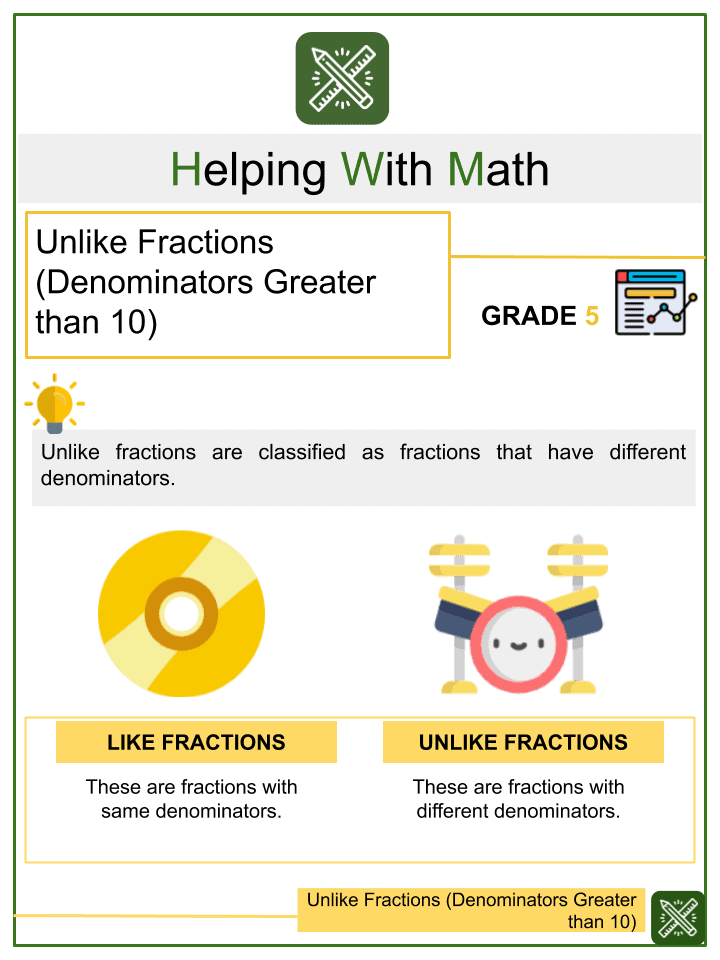 Unlike Fractions (Denominators greater than 10) Worksheets