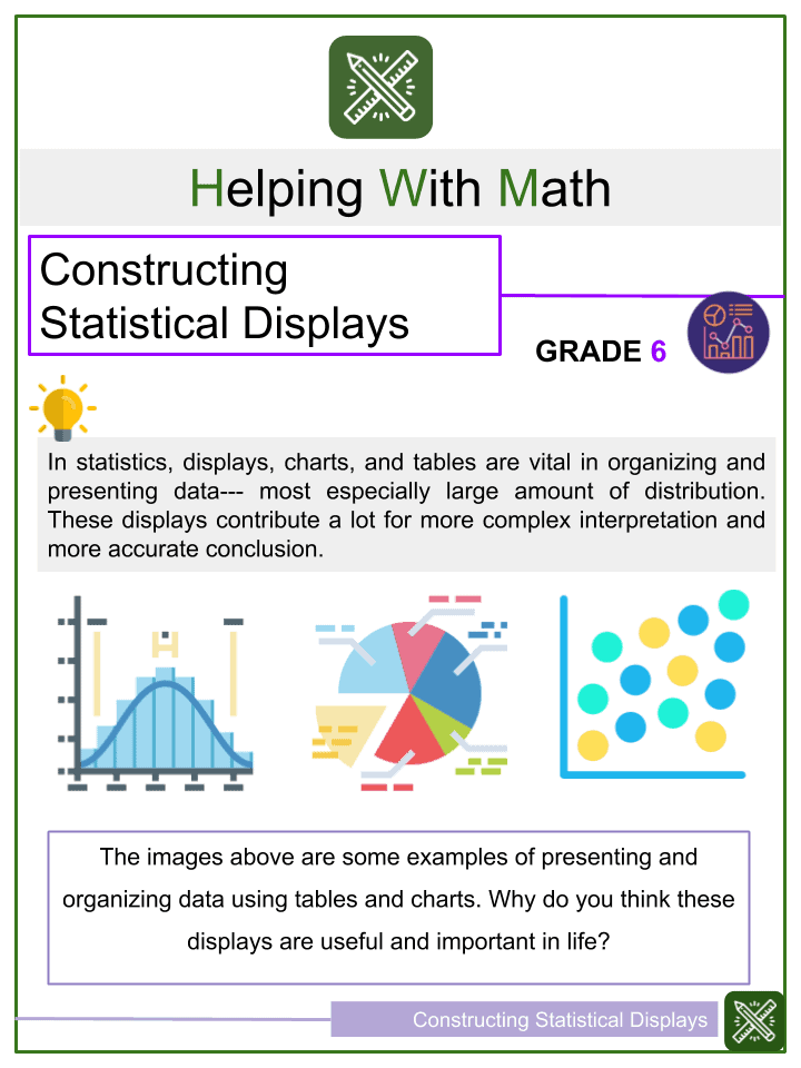 Constructing Statistical Displays Worksheets