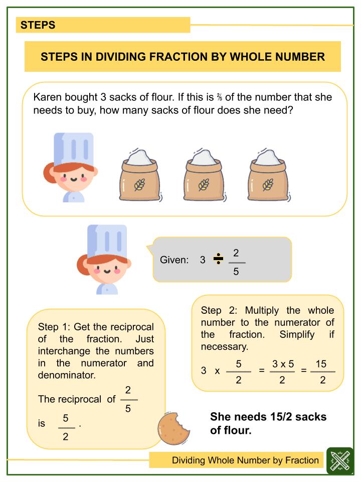 Dividing Whole Number by Fraction Worksheet (1)