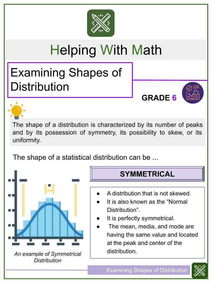 Examining Shapes of Distribution Worksheets