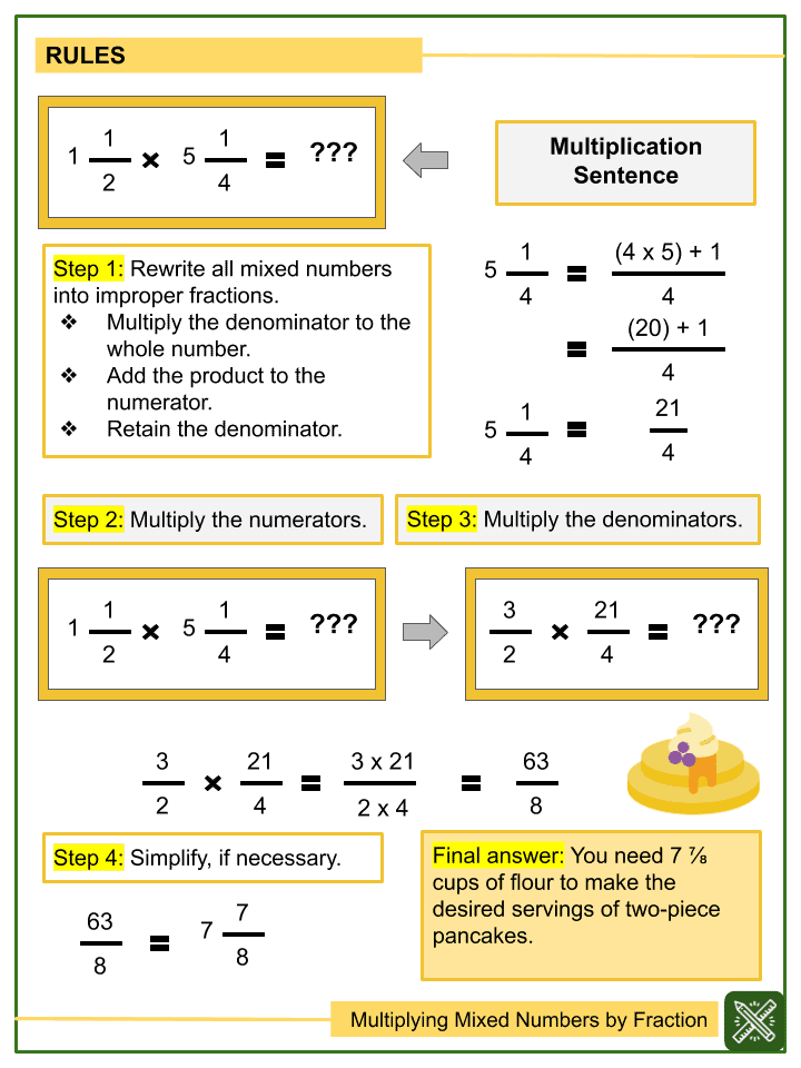 Multiplying Mixed Numbers by Fractions Worksheets (2)